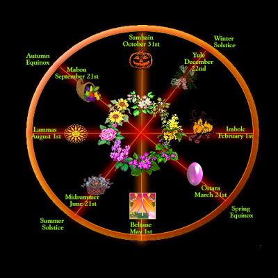 druidic wheel